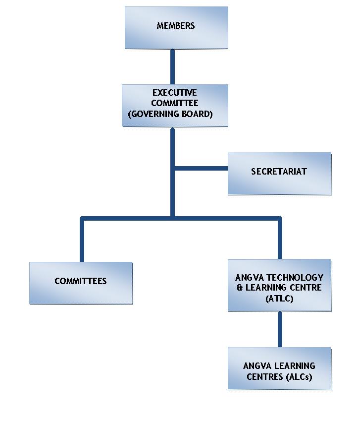 ORG CHART_2014-2015